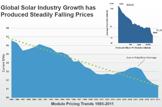 solar-power-graph.jpg
