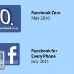 Is Facebook Zero the Future of Public Internet Access?