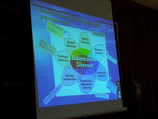 literacy slide
