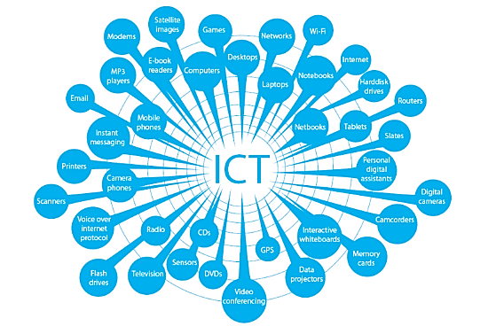 information communication technology One government center toledo, ohio 43604 phone: 419-245-1100 fax: 419-245-1475 mission statement the mission of the ict department is to provide reliable, secure electronic communications for the business-based use of all city departments.
