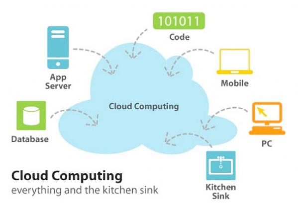 cloud-computing-kitchen-sink.jpg