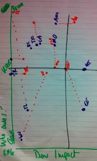 tech-salon-scatter-graph.jpg