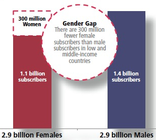 gender-gap