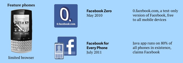 facebook_zero